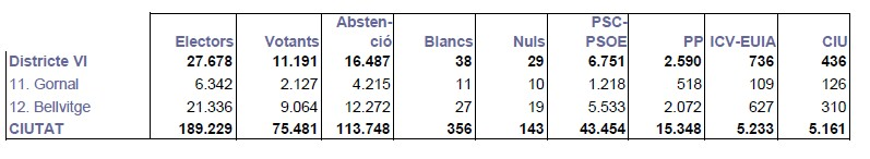 eleccionseuropees2004